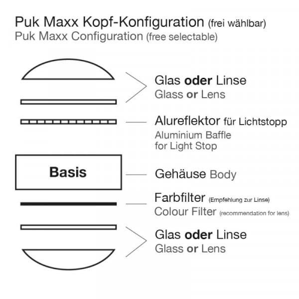 Puk Maxx Lichtstopp