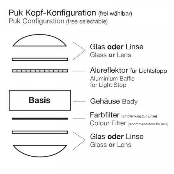 Puk Glas mattiert