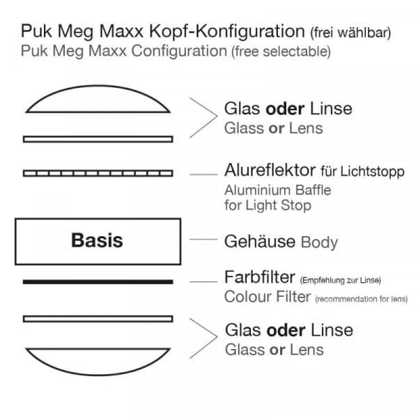 Puk Meg Maxx Glas mattiert